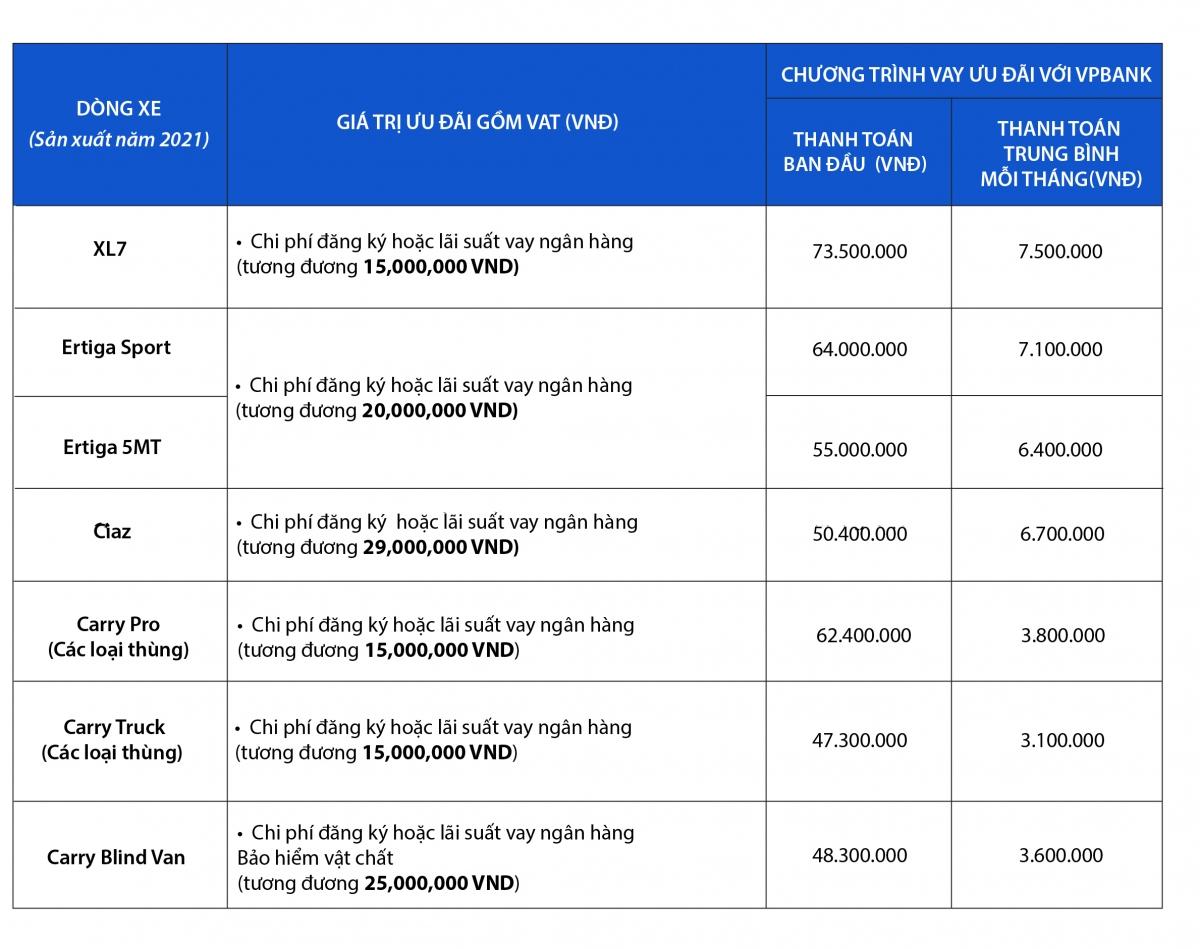 Chương trình ưu đãi áp dụng từ ngày 11/05 - 31/05/2021