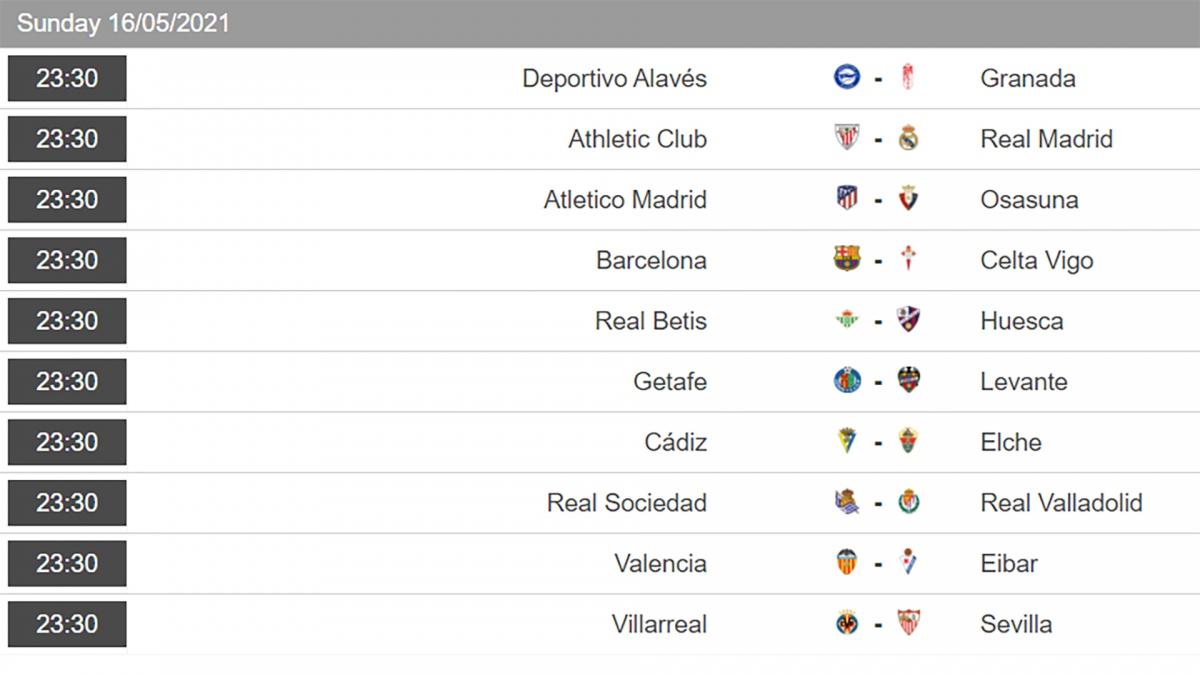 Lịch thi đấu vòng 37 La Liga.