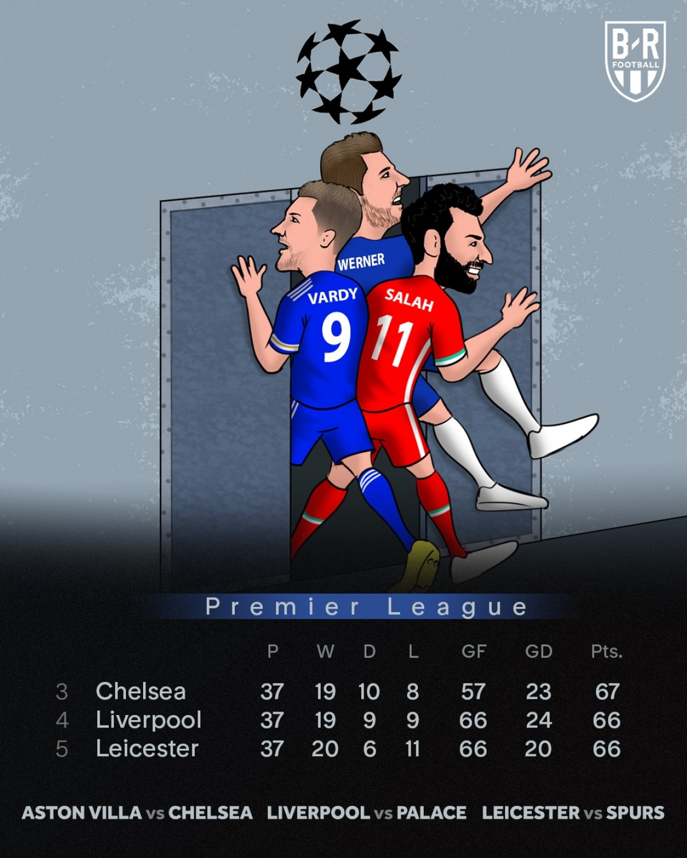 Cuộc đua top 4 Premier League. (Ảnh: Bleacher Reports)