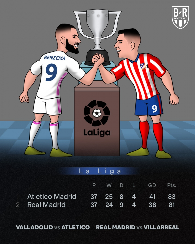 Real Madrid và Atletico Madrid tranh ngôi vô địch La Liga. (Ảnh: Bleacher Reports)