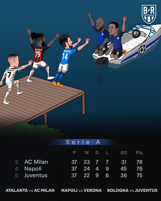 Juventus không còn quyền tự quyết trong cuộc đua giành vé dự Champions League. (Ảnh: Bleacher Reports)