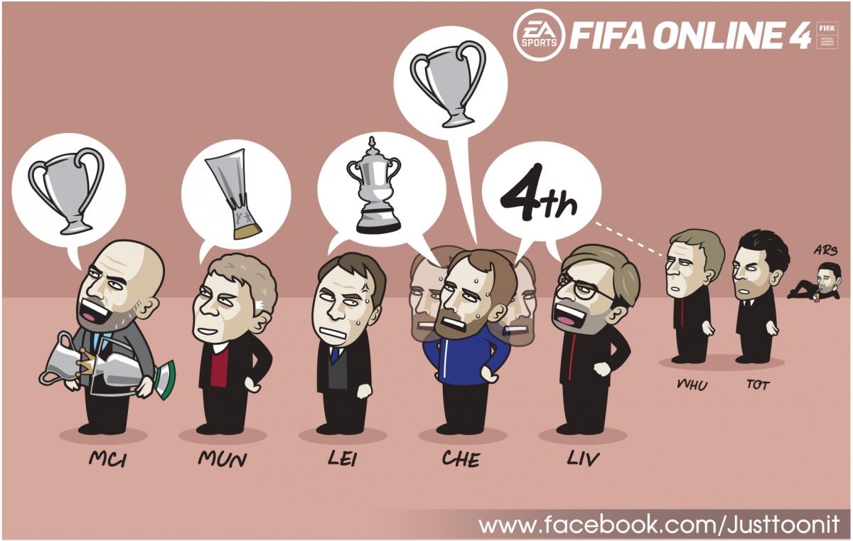 Những danh hiệu mà các đội bóng Anh nhắm đến ở mùa giải năm nay.