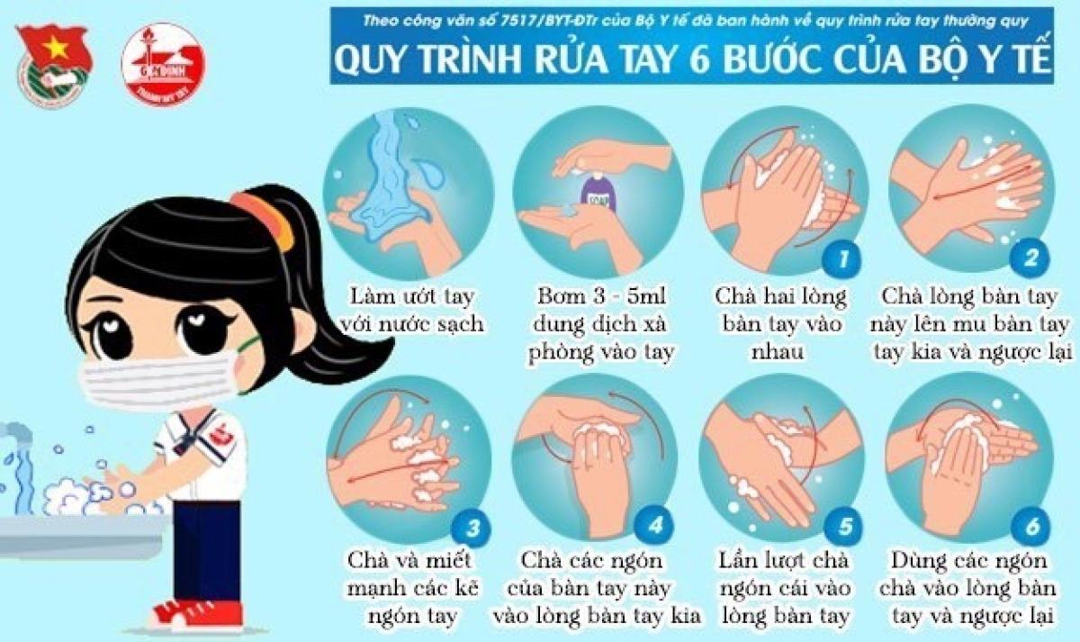 Quy trình rửa tay 6 bước theo khuyến cáo của Bộ Y Tế