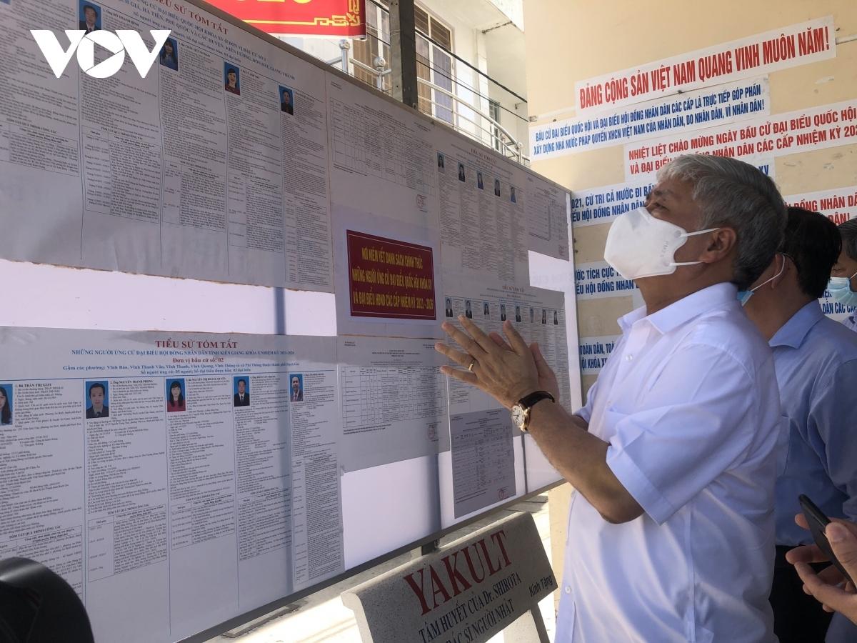 Điều chỉnh lại số lượng và nhân sự ứng cử đại biểu Quốc hội tại 2 đơn vị bầu cử đại biểu Quốc hội trên địa bàn tỉnh Kiên Giang sau khi có người rút khỏi danh sách.