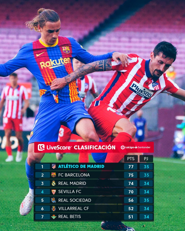 Real Madrid sẽ chiếm ngôi đầu nếu thắng Sevilla. (Ảnh: La Liga)
