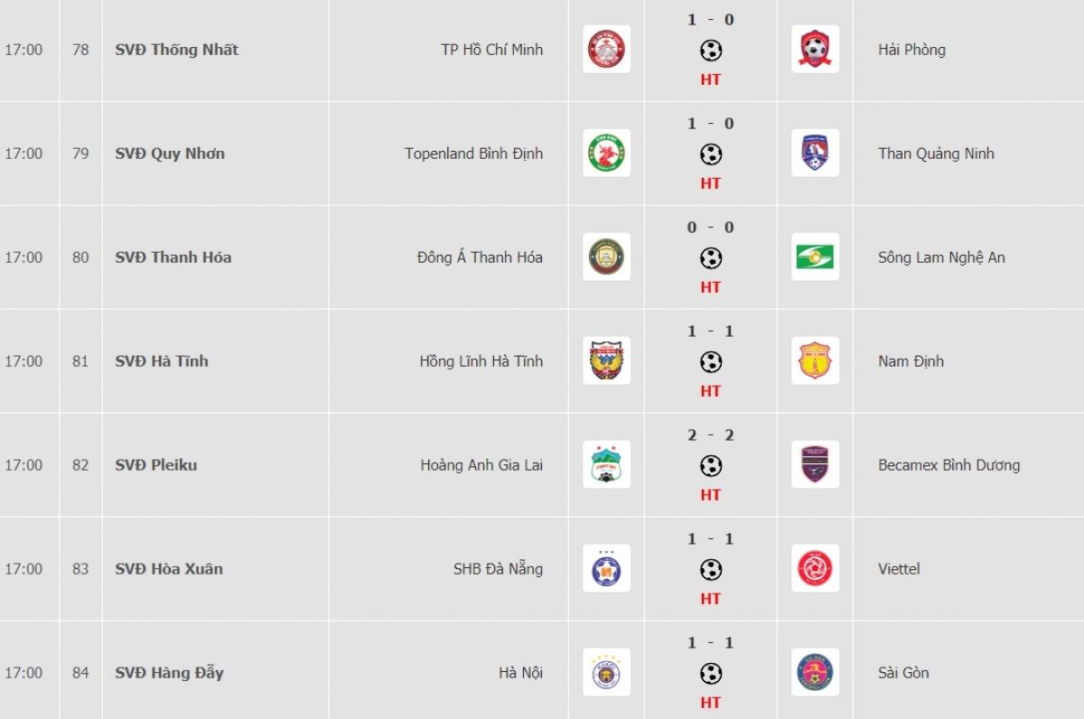 Kết quả hiệp 1 các trận đấu vòng 12 V-League 2021.