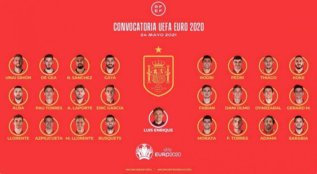 Danh sách cụ thể 24 cầu thủ Tây Ban Nha dự EURO 2020. (Ảnh: RFEF).
