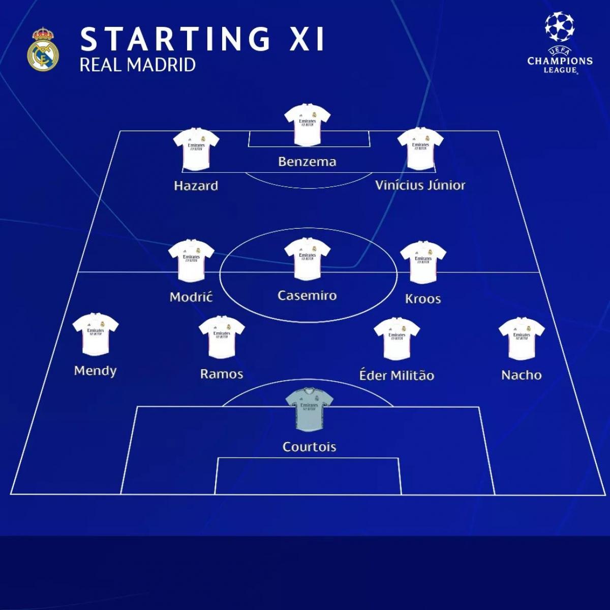 Đội hình ra sân của Real Madrid.