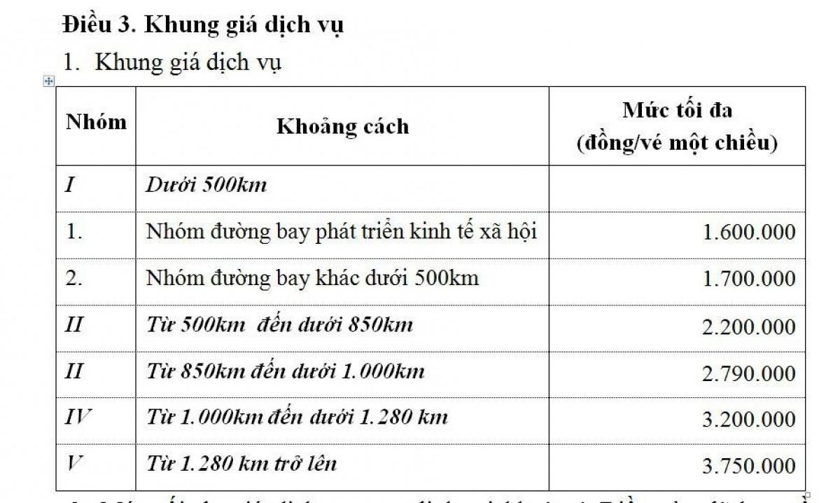 Bảng trần giá vé máy bay Bộ GTVT ban hành áp dụng từ năm 2019 tới nay.
