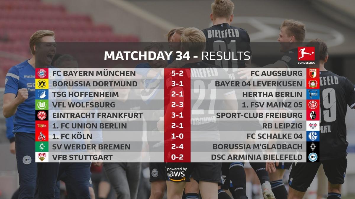 Kết quả vòng hạ màn Bundesliga. (Ảnh: Bundesliga)