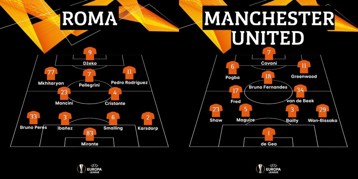 Đội hình xuất phát của đôi bên. (Ảnh: UEFA)