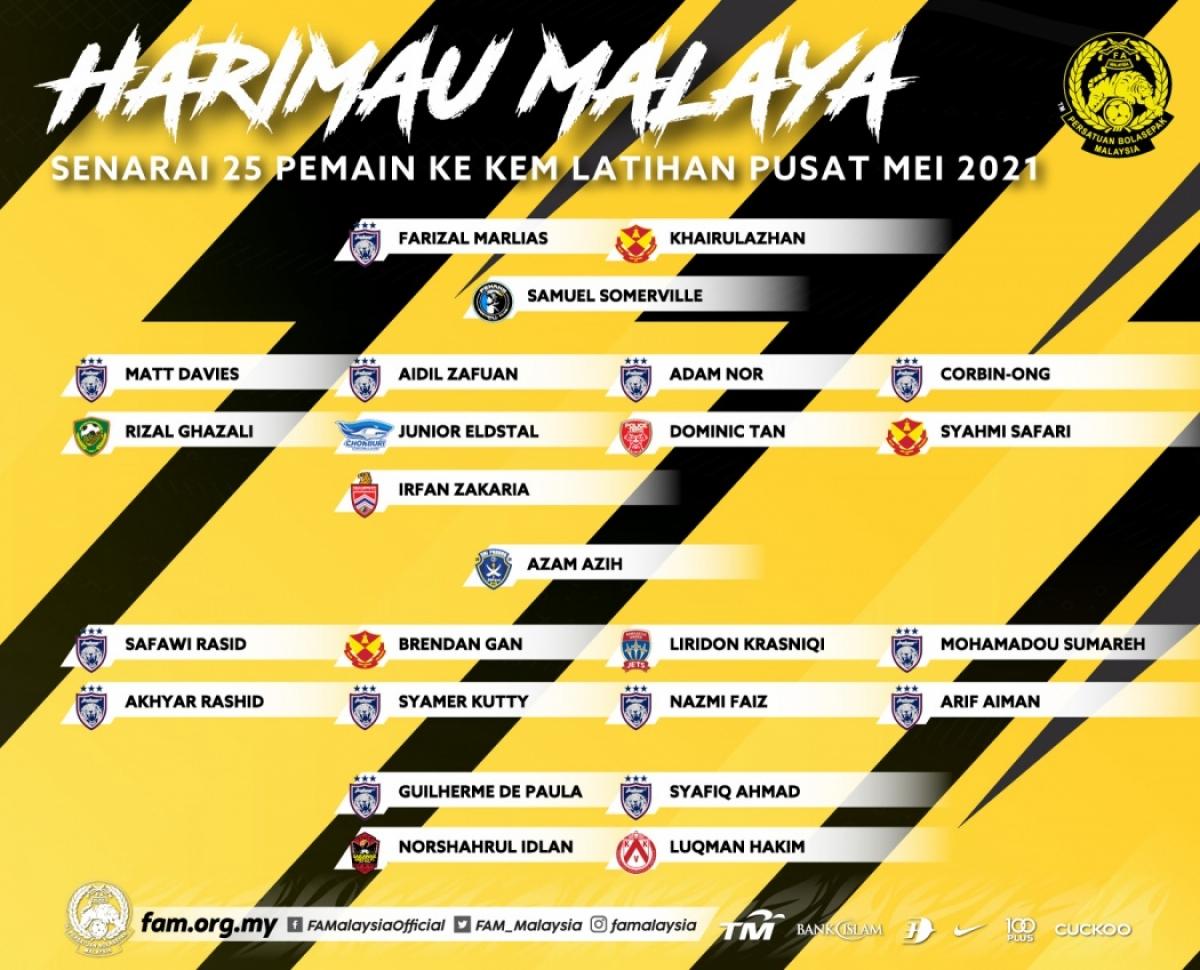 Danh sách ĐT Malaysia chuẩn bị cho 3 lượt trận còn lại của vòng loại thứ 2 World Cup 2022.