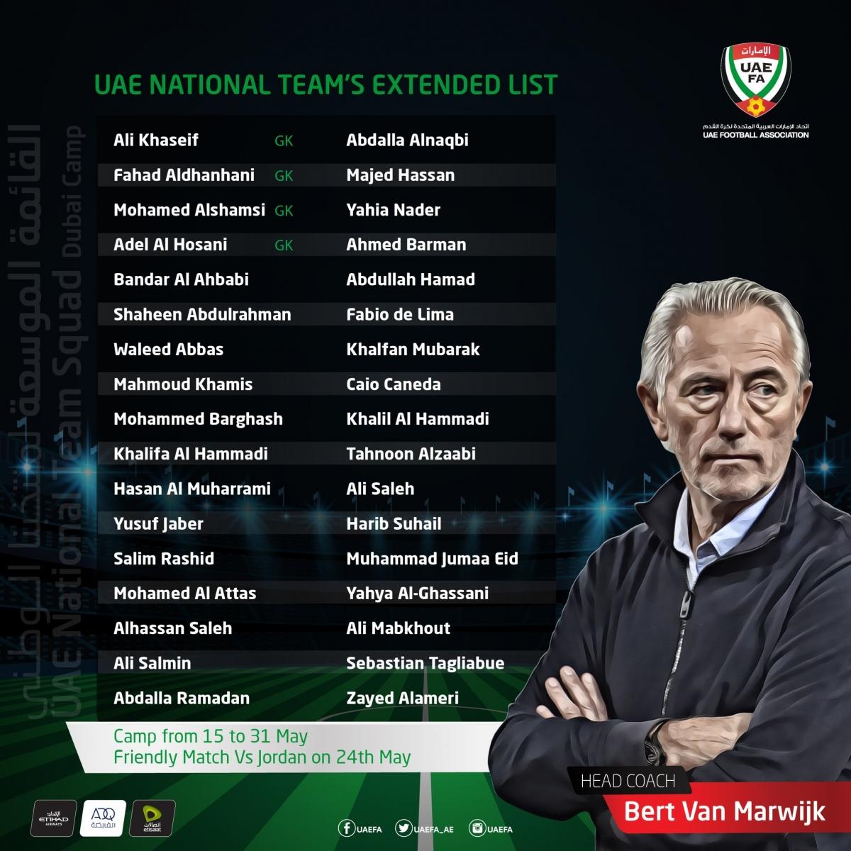 Danh sách triệu tập 34 cầu thủ ĐT UAE