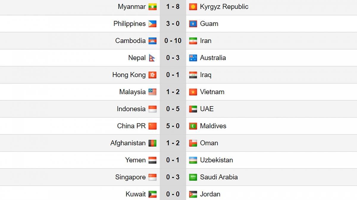 Kết quả vòng loại World Cup 2022 khu vực châu Á diễn ra tối 11/6 và rạng sáng 12/6.