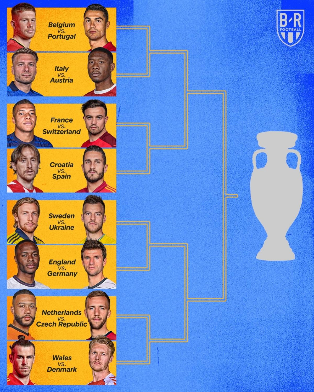 Các cặp đấu vòng 1/8 EURO 2021 đã được xác định. (Ảnh: Bleacher Report).