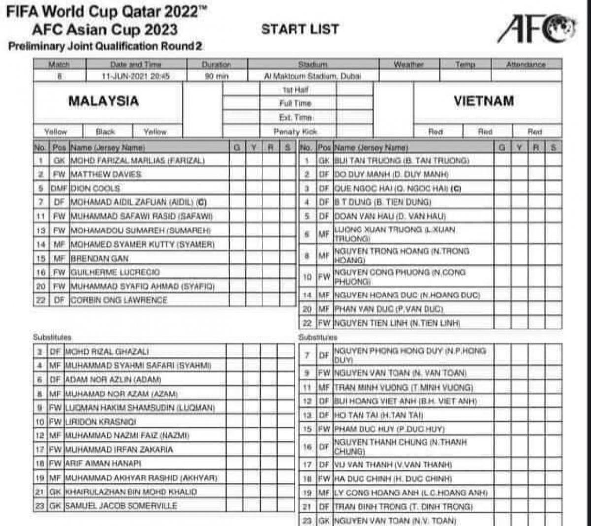 Đội hình ra sân của hai đội tuyển Việt Nam và Malaysia.