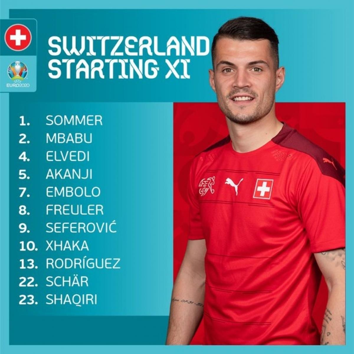 Đội hình ra sân của Thụy Sĩ.