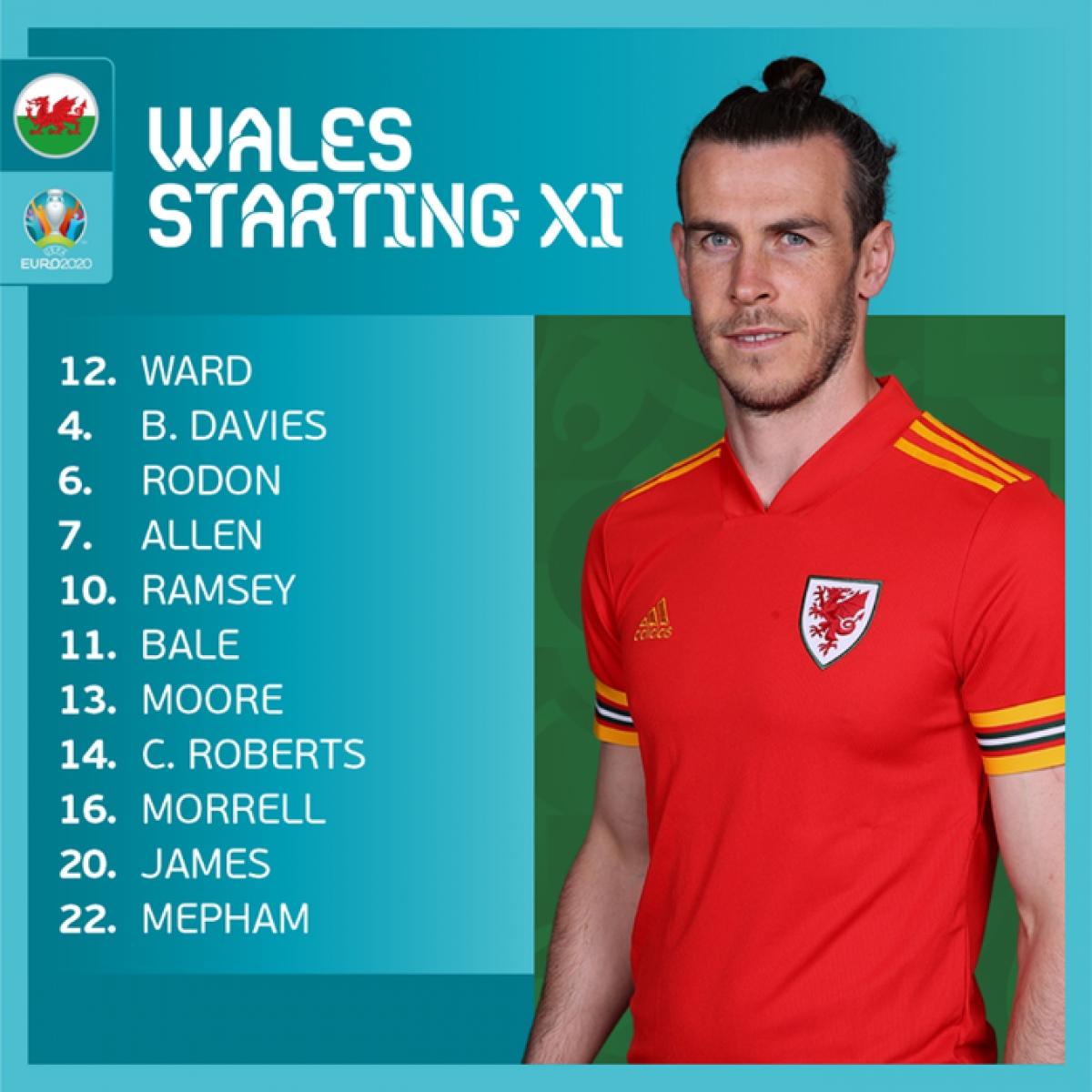 Đội hình xuất phát của Xứ Wales.