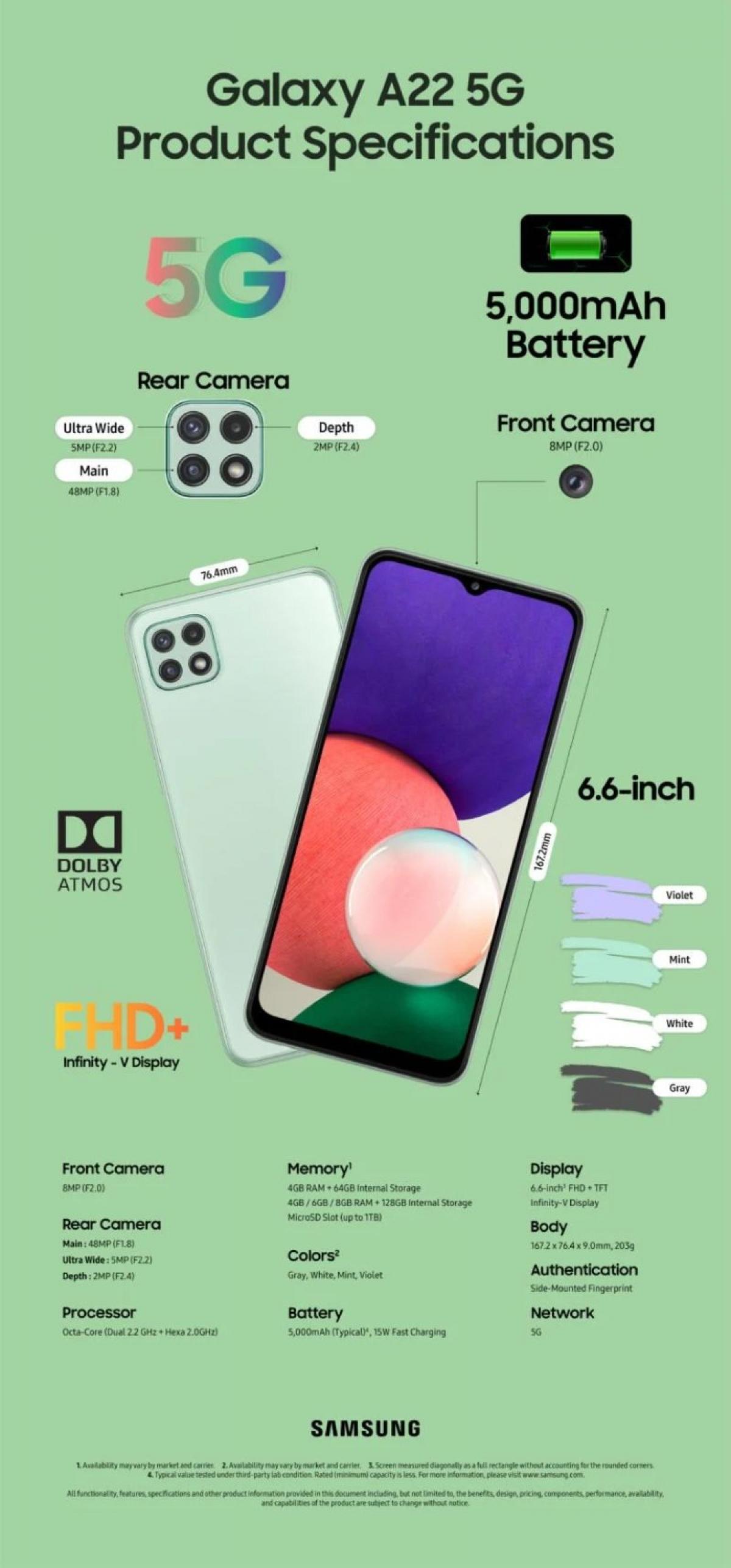 Các tính năng trên phiên bản 5G của Galaxy A 22.