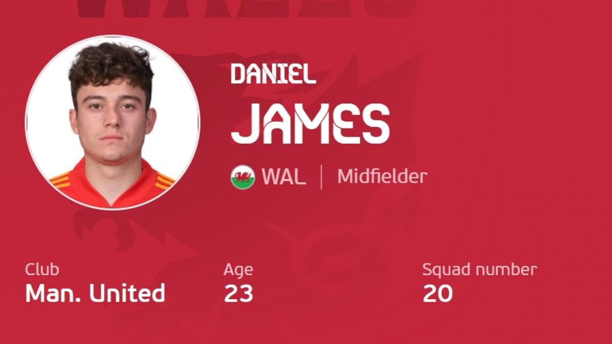 5. Daniel James 33,5 km/h.