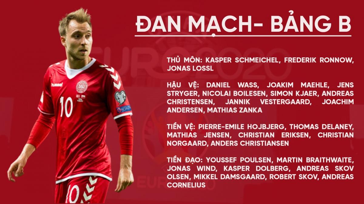 Đan Mạch được đánh giá rất cao ở EURO 2021.
