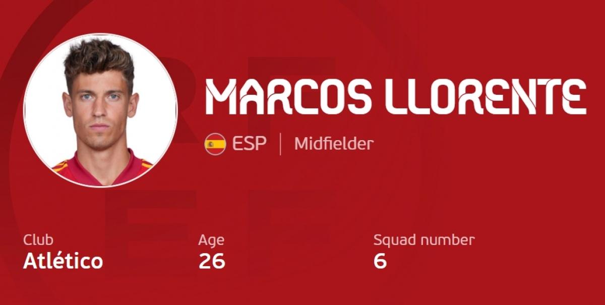 9. Marcos Llorente 33,3 km/h.