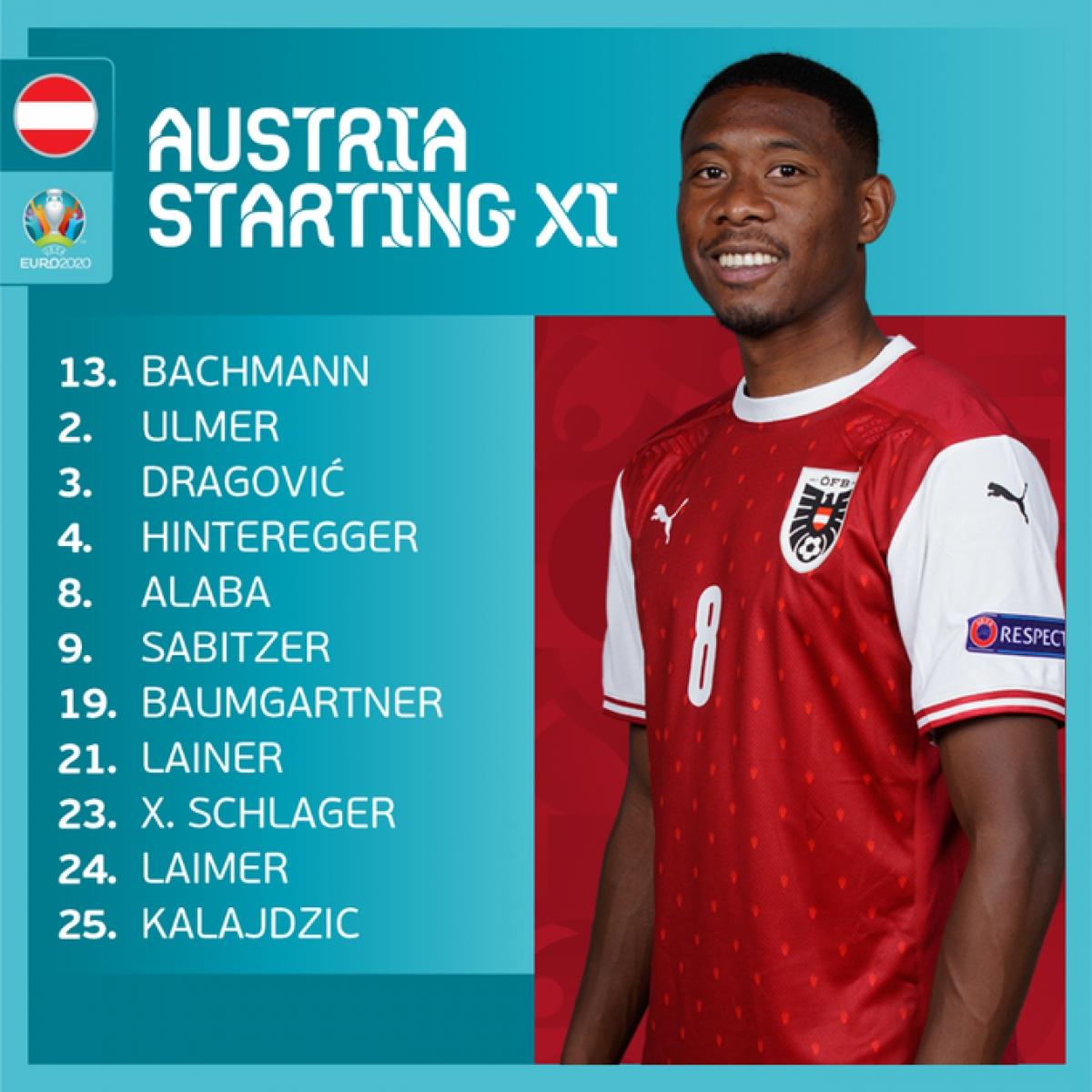 Đội hình xuất phát của Áo. (Ảnh: UEFA)