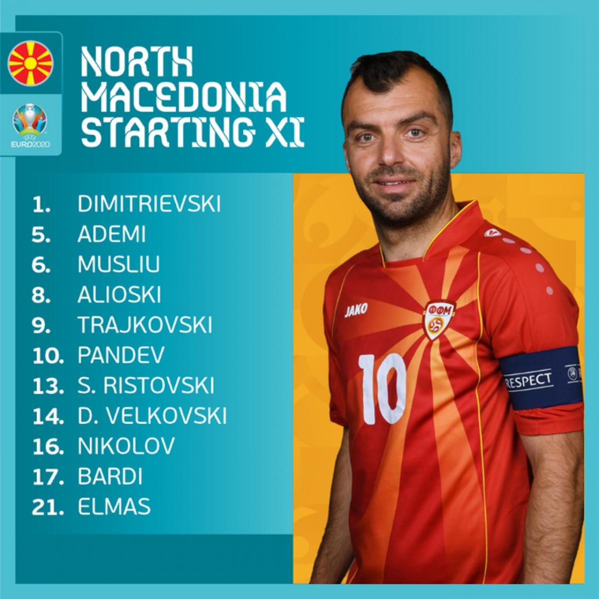 Đội hình xuất phát của Bắc Macedonia. (Ảnh: UEFA)
