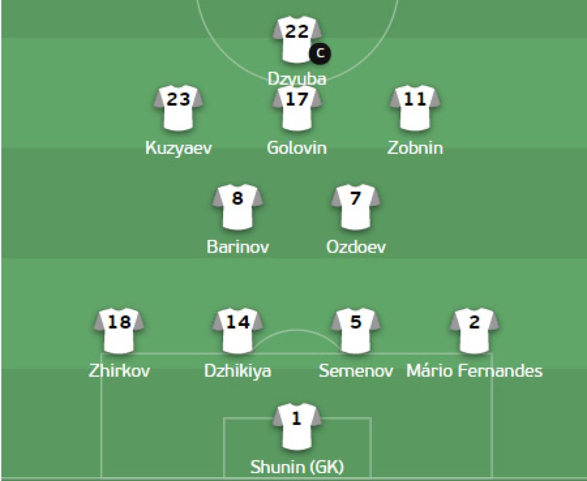 Đội hình xuất phát ĐT Nga. (Ảnh: UEFA).