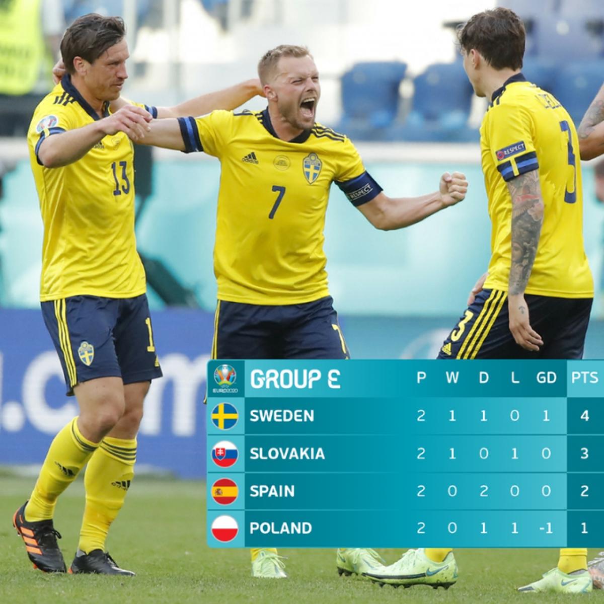 Thụy Điển đã giành vé đi tiếp tại bảng E trước khi bước vào lượt trận cuối. (Ảnh: UEFA)