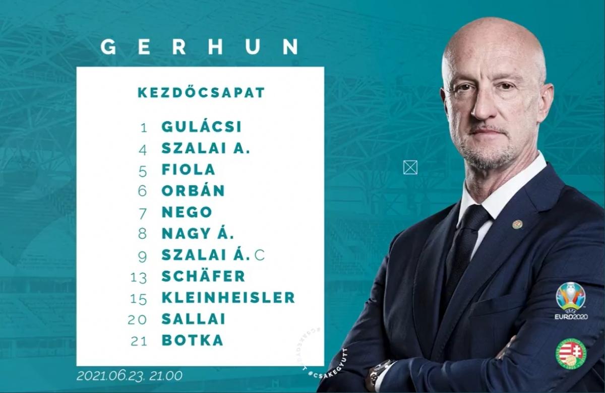 11 cầu thủ đá chính của Hungary. (Ảnh: MLSZ)