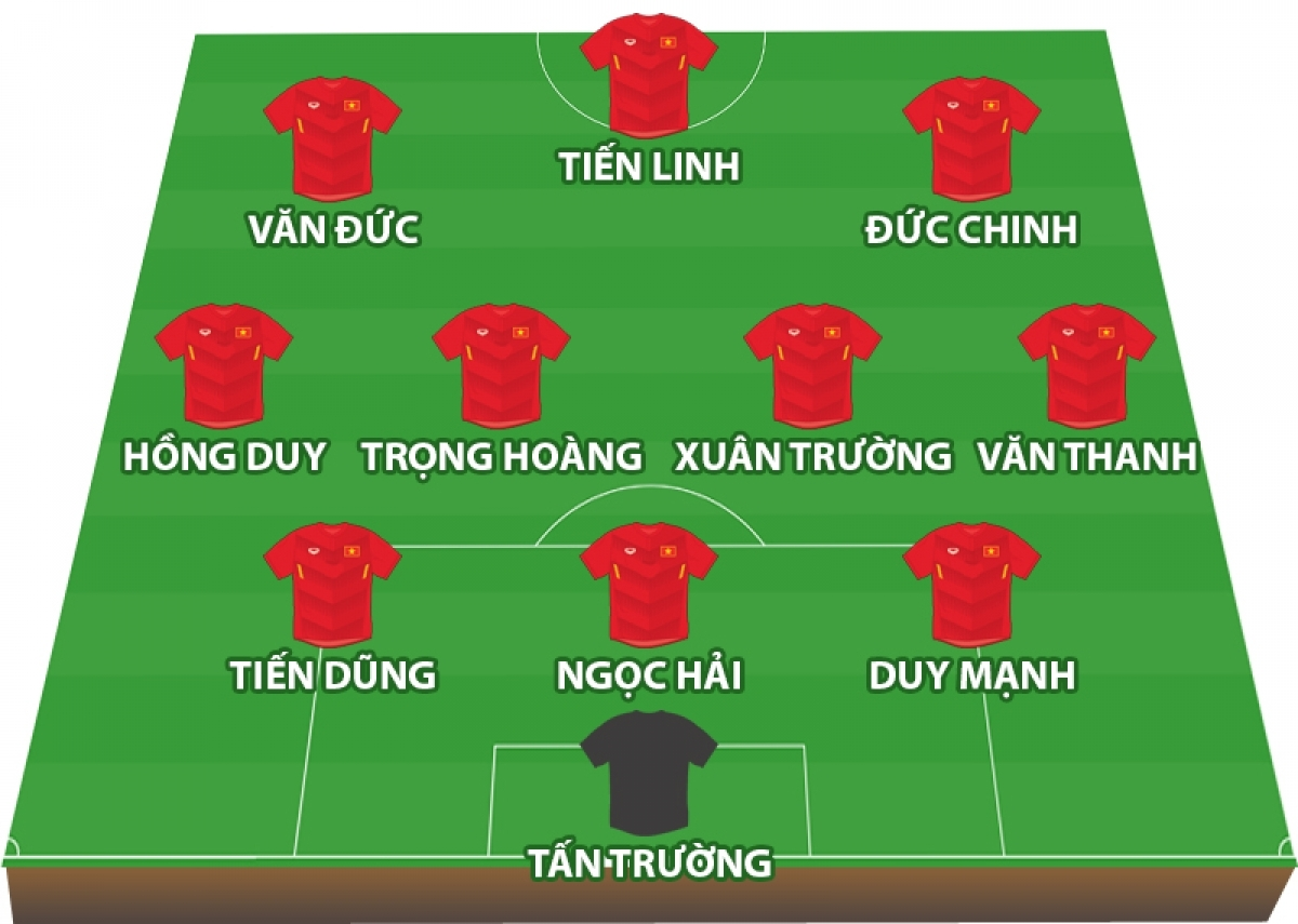 A potential line-up of the Vietnamese team in their upcoming match against Malaysia on June 11