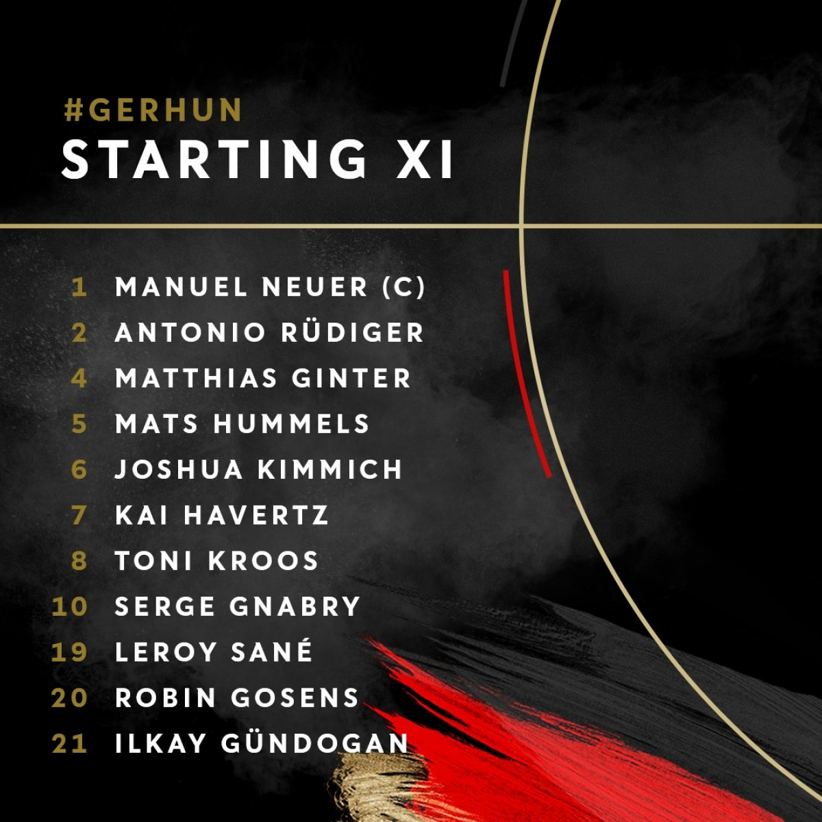 11 cầu thủ đá chính của Đức. (Ảnh: DFB)