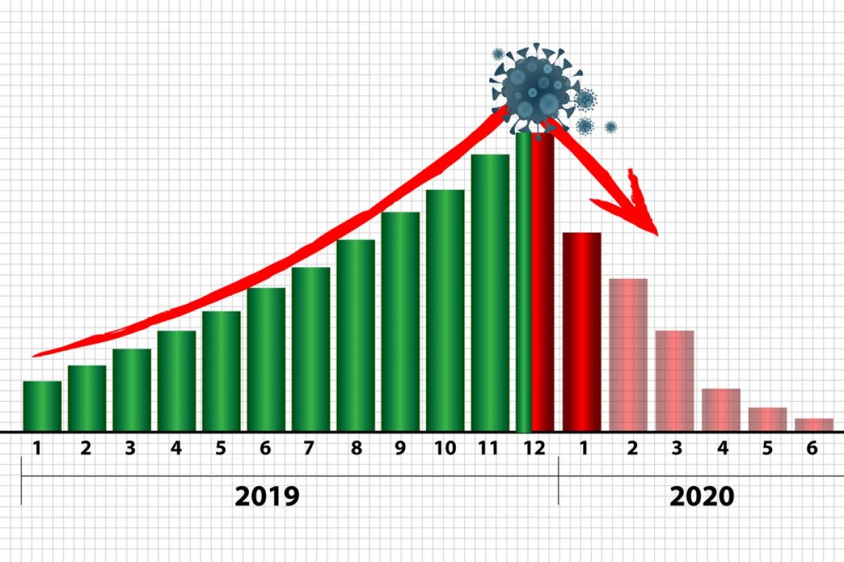 Tăng trưởng Kinh tế Indonesia giảm do đại dịch Covid-19. Ảnh minh họa: Okezone