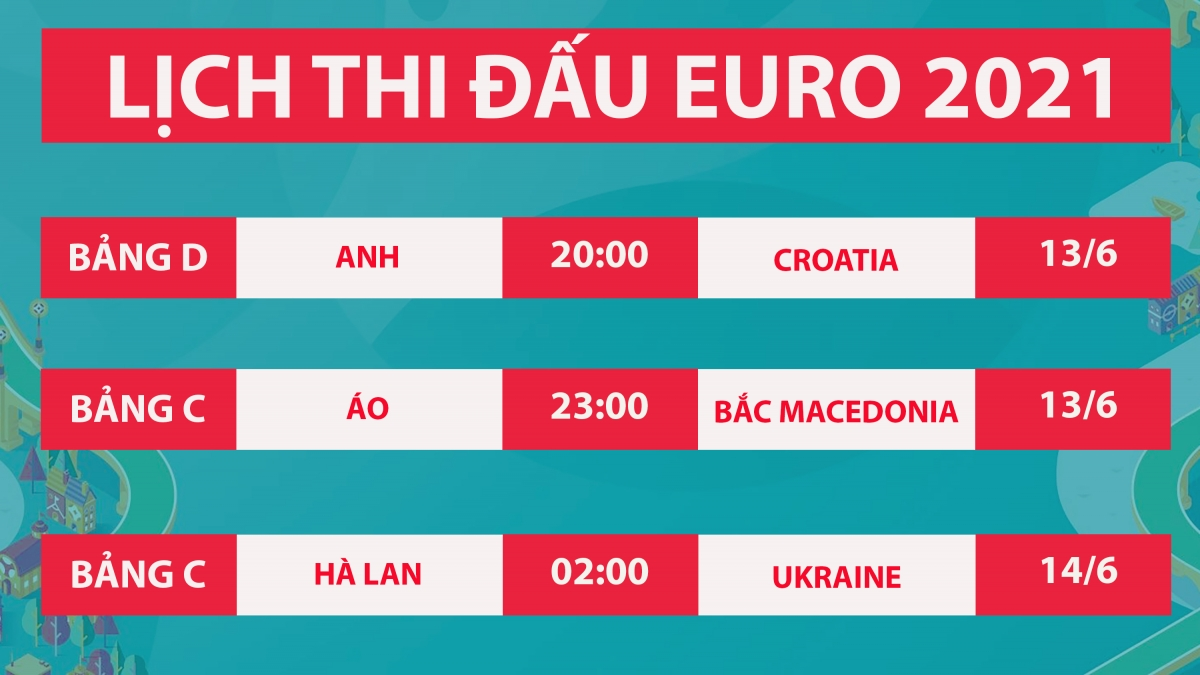 Lịch thi đấu các trận EURO 2021 diễn ra đêm 13/6 rạng sáng 14/6.