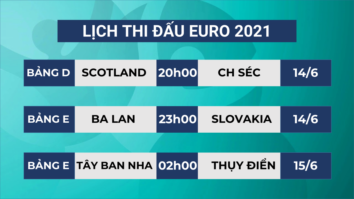 Lịch thi đấu EURO 2021 ngày 14/6 và rạng sáng 15/6.