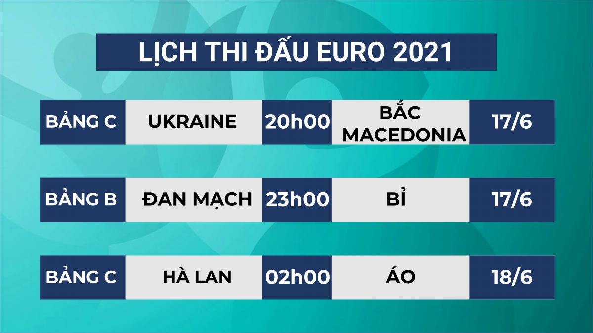 Lịch thi đấu EURO 2021 hôm nay (17/6) và rạng sáng mai (18/6)