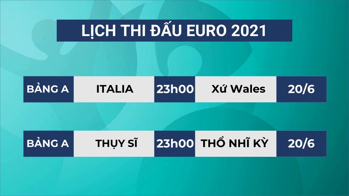 Lịch thi đấu EURO 2021 hôm nay (20/6)