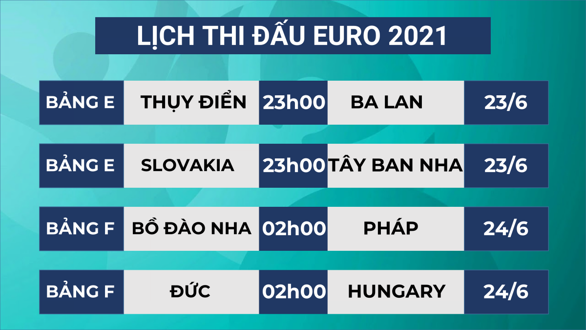 Lịch thi đấu EURO 2021 đêm nay và rạng sáng mai