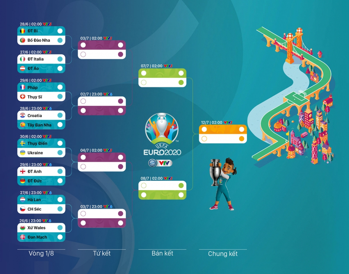 Lịch thi đấu và trực tiếp vòng 1/8 trên VTV (Ảnh: VTV).