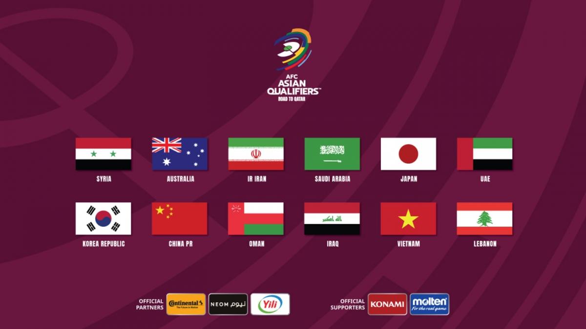 Sau 3 trận đấu tại UAE, ĐT Việt Nam có lần đầu tiên lọt vào vòng loại thứ ba World Cup 2022 khu vực châu Á và sẽ chạm trán những đối thủ hàng đầu châu lục.
