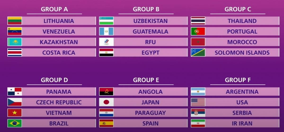 Kết quả bốc thăm chia bảng VCK Futsal World Cup 2021. (Ảnh: FIFA)