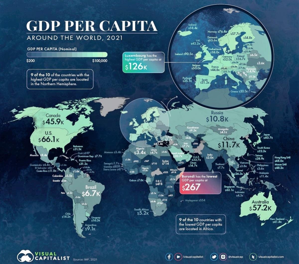 Bức tranh tổng thể mức thu nhập theo đầu người của thế giới. (Ảnh: visualcapitalist.com)