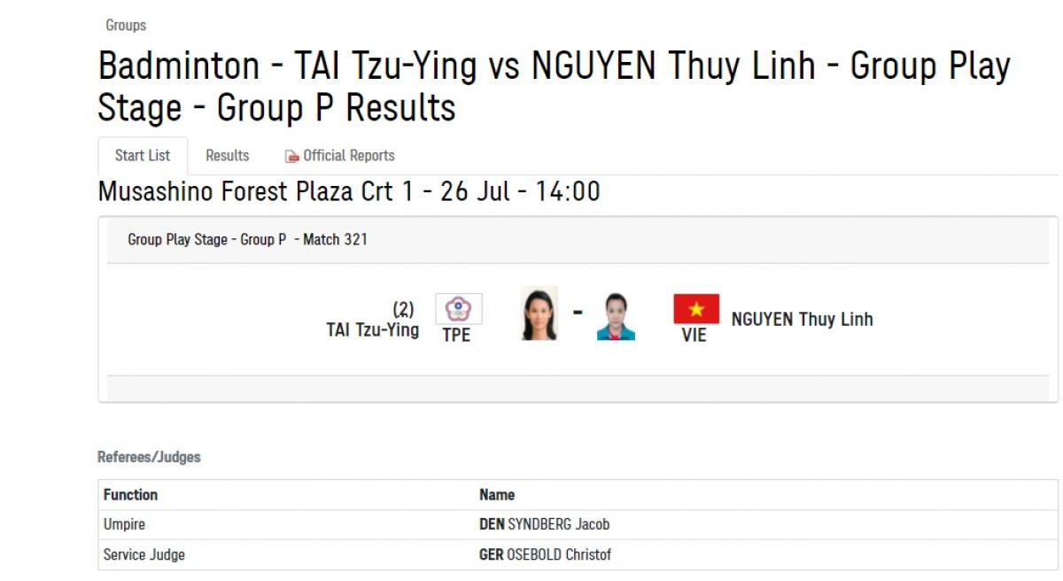 Trận đấu giữaTai Tzu-ying và Thùy Linh sắp bắt đầu.