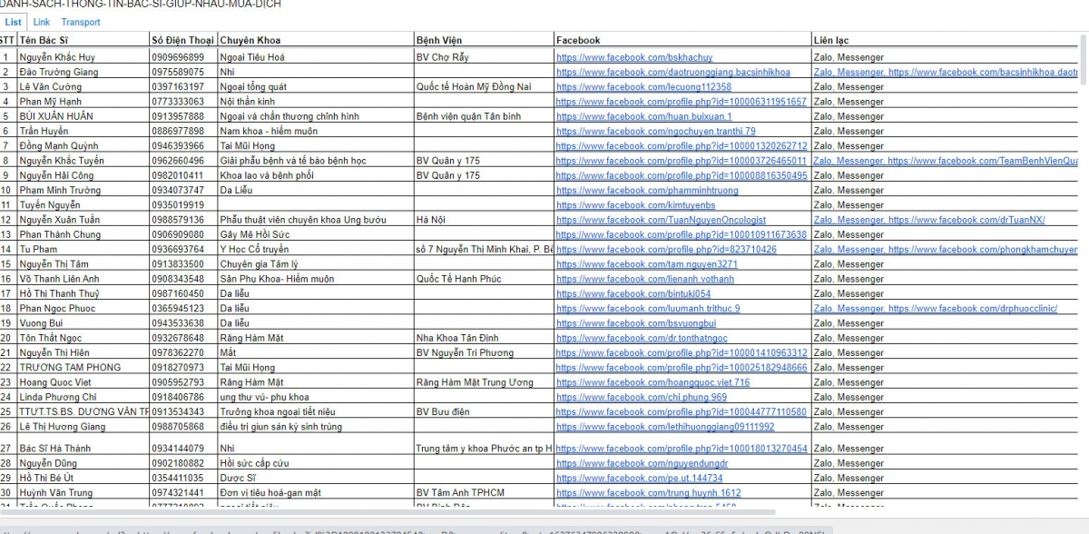 Nhóm lên danh sách các bác sỹ tình nguyện để người dân cần đều có thể dễ dàng tìm kiếm