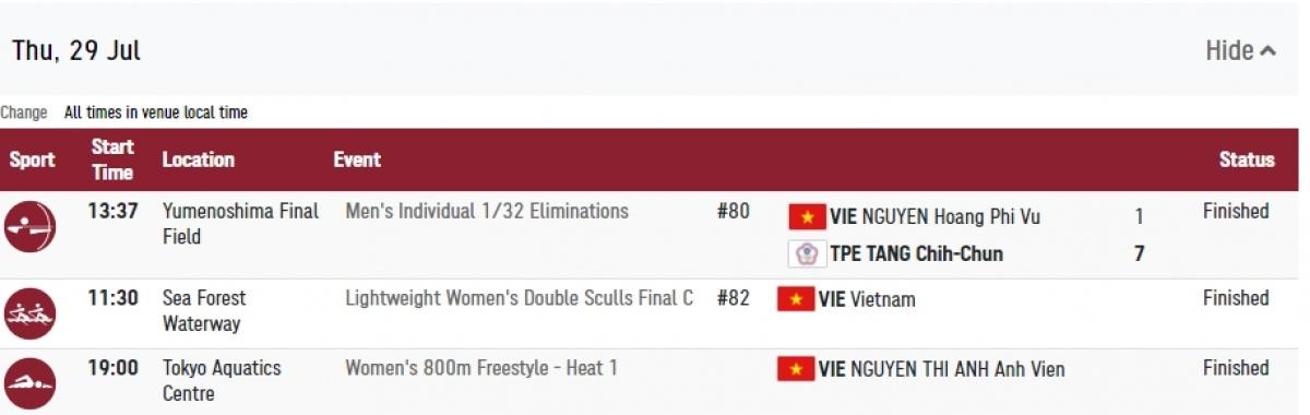 Ánh Viên khép lại ngày buồn của Thể thao Việt Nam ở Olympic Tokyo 2020.