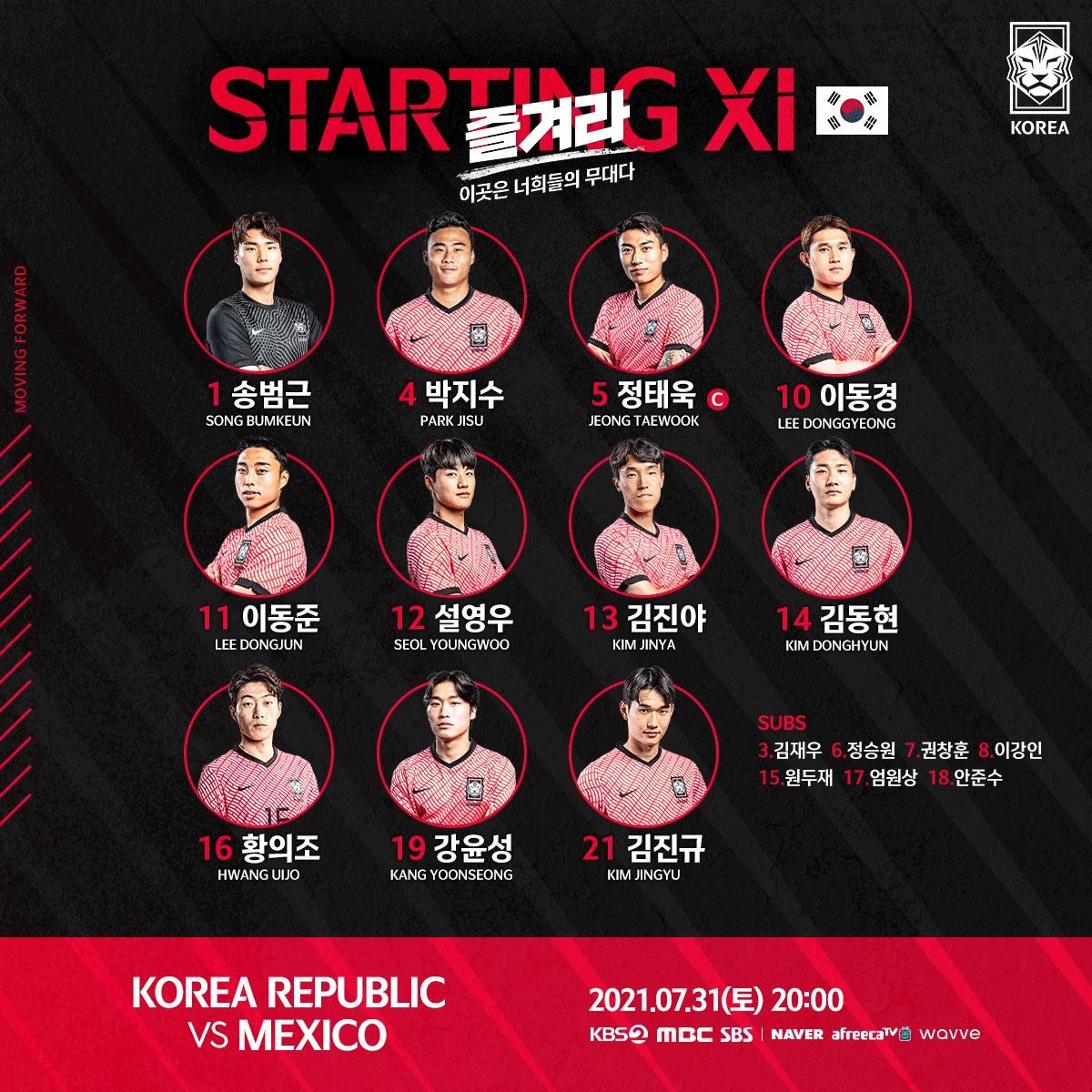 Ảnh: K-League