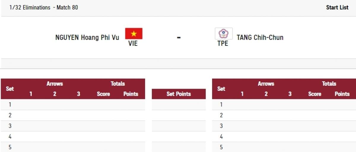 Nguyễn Hoàng Phi Vũ chuẩn bị bước vào tranh tài ở vòng 1/32 bắn cung cá nhân nam.