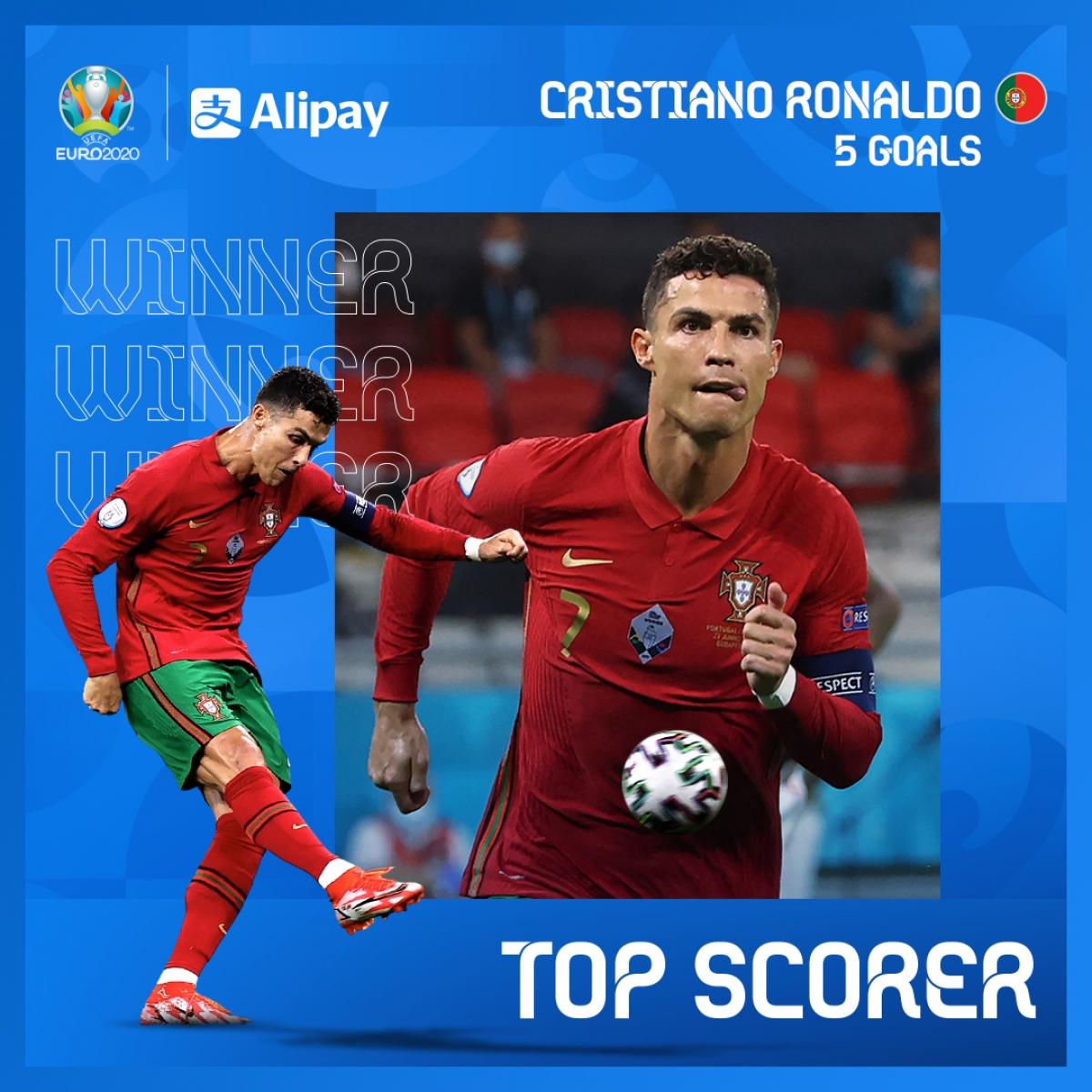 Cristiano Ronaldo nhận danh hiệu Vua phá lưới EURO 2021. (Ảnh: UEFA)