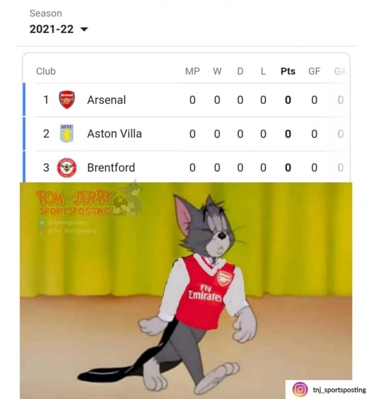 Như thường lệ, Arsenal dẫn đầu Ngoại hạng Anh khi mùa giải chưa bắt đầu. (Ảnh: TNJ Sportsposting)./.